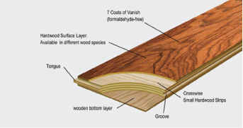Engineered Plank Hardwood Flooring